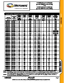 浏览型号1N4133CUR-1的Datasheet PDF文件第2页