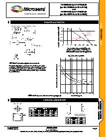 浏览型号1N4133CUR-1的Datasheet PDF文件第3页