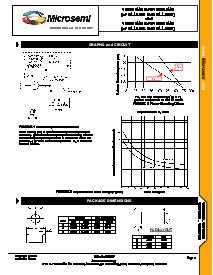 浏览型号1N4618CUR-1的Datasheet PDF文件第3页