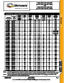 浏览型号1N4113CURTR的Datasheet PDF文件第2页